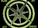 Plan-Do-Check-Act Zyklus als Kompass